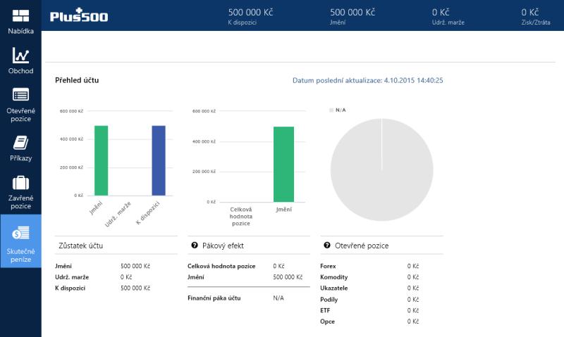 Demo účet u brokera Plus500 s virtuálním kapitálem 500 000 Kč