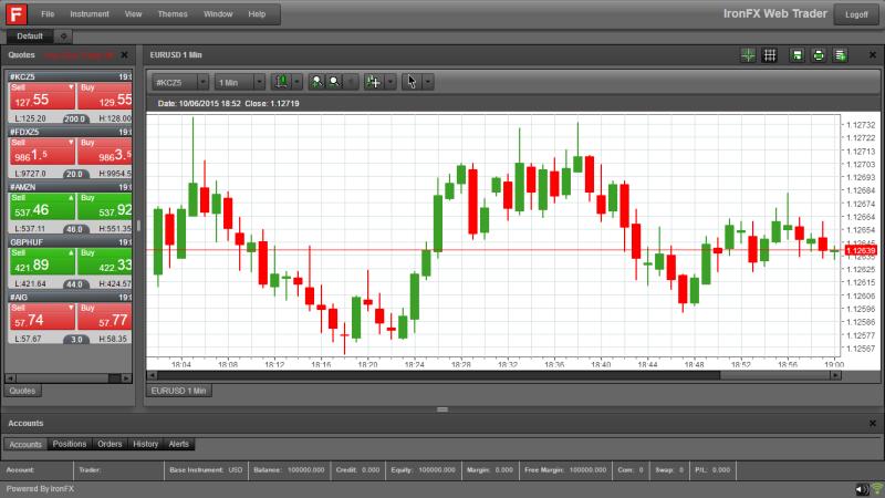 IronFX demo účet (platforma web trader)