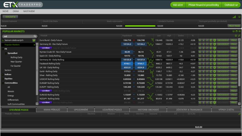 Recenze ETX Capital - webová platforma TraderPro
