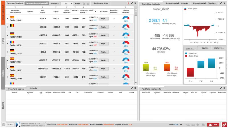Sociální obchodování na platformě xStation u brokera XTB
