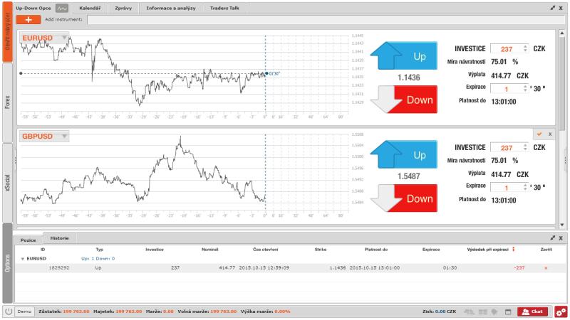 xStation podporuje také obchodování binárních opcí