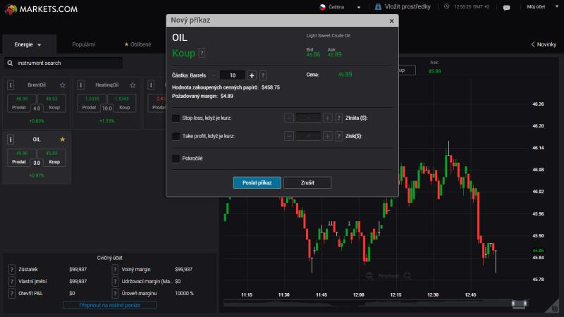 Zadávání příkazu na demo účtu Markets.com