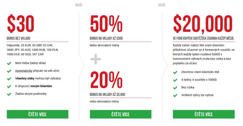 Přehled aktuálních bonusů a akcí u brokera XM.com