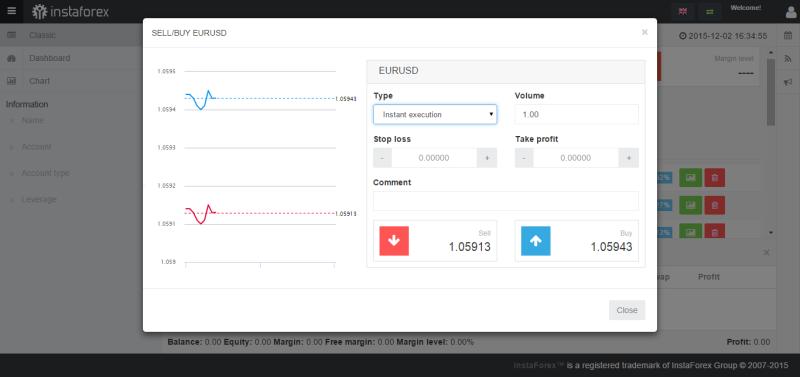 Realizace obchodu ve webové platformě InstaForex