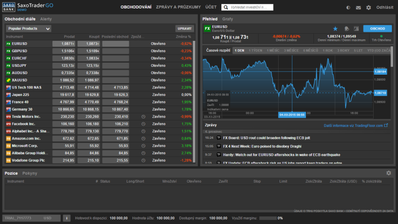 Recenze Saxo Bank - webová platforma brokera